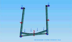 symulacja wytrzymałości konstrukcji
